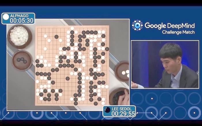 schack mot datorn