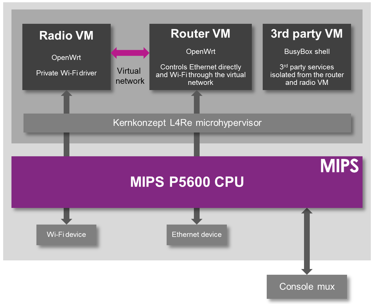 Better-security-for-OpenWrt-routers-MIPS-FCC_f